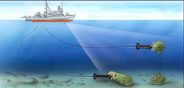 Marineforum - Prinzip Minenjagd