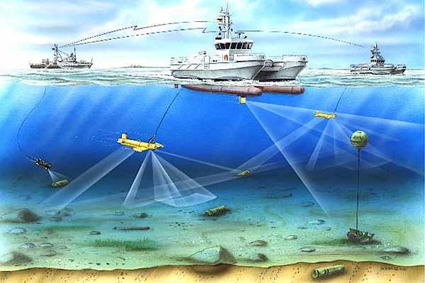 Marineforum - Prinzip Minenjagd 2000