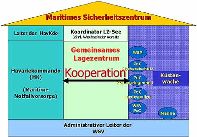 Marineforum
