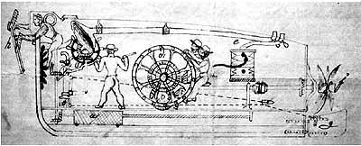 Marineforum Zeichnung Wilhelm Bauers aus dem Jahre 1851