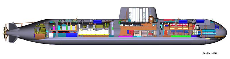 Deutschland — Die Klasse 216: U‑Boote für den weltweiten Einsatz