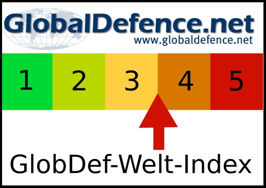GlobDef-Welt-Index